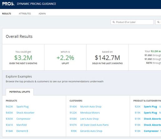 Price Optimization Software Pros